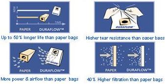 Duraflow Synthetic Bags